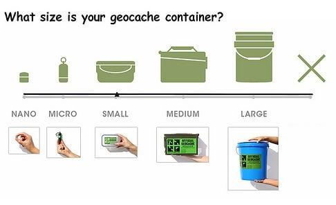 types geocache containers 5