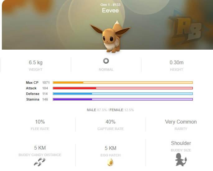 eevee pokemon go stats