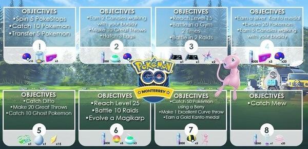 mewtwo quest pokemon go