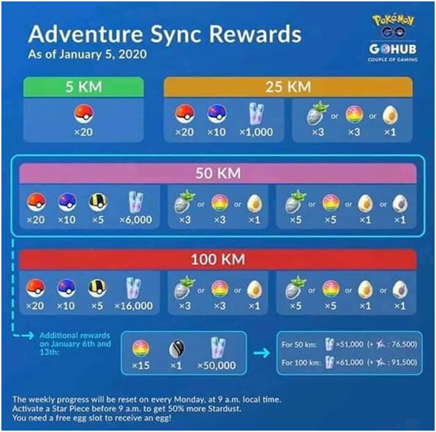 pokemon go 50km 2