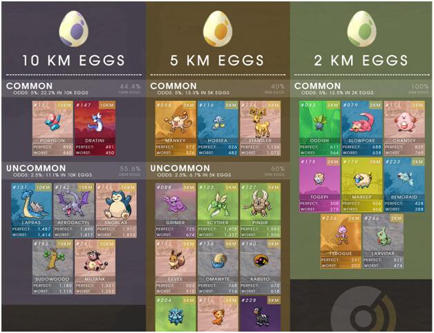 pokemon go 50km 3