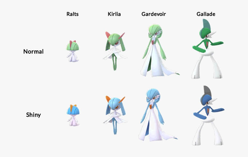 Ralts to Kirlia to Gardevoir and Gallade evolution phases
